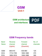 GSM-unit1