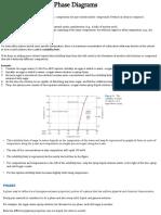 Binary Phase Diagrams.pptx