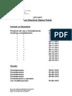 Ley 08871 Debate Ley Electoral Sáenz Peña