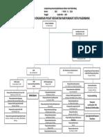 8. Struktur Organisasi