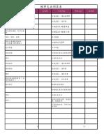預算表及購買清單