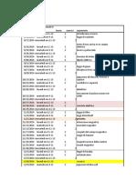 UniTN Programma Fisica Generale II 2014-2015