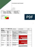Oudna Operation Risk Assessment