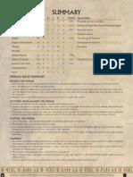 m1310016 Battle of Pelennor Fields Profiles