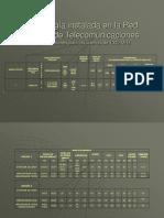 Especificaciones Para Los Diseños a 1 GHz