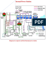 Thermal Power Plant.pdf