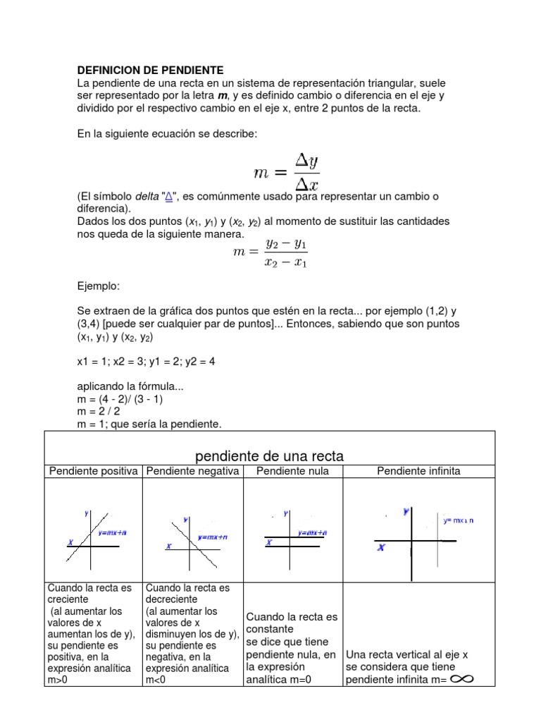 Definicion De Pendiente Pendiente Línea Geometría