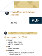 Scientific Facts About DiSC Classical Patterns