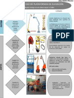 1901.Tmshe.pro.014 Guía Para Uso de Plataformas de Elevación v7
