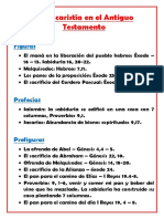 La eucaristía en el antiguo testamento.pdf