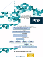Estructura de La Investigacion en La Uac