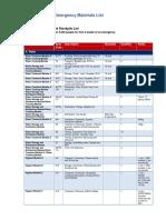 05A WASH Cluster Stockpile Materials List-FINAL