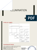 6 - Types of lamps (1).pdf