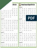 Consonant Digraphs Reading Chart