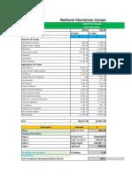 RAJ STATISTICS PROJECT(2).xlsx