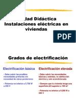 Unidad Instalaciones Electricas