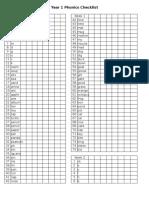 Year 1 Phonics Checklist