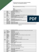 Controle de Alteracoes v2.1 Para v2.2