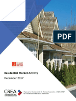 LSTAR Residential Market Activity December 2017