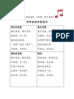 科学B组作答技巧.pdf