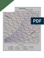 Carta_psicrometria.pdf