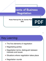 Elements Of Business Negotiation