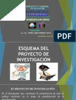 3. ESQUEMA DEL PROYECTO DE INVESTIGACION.pptx