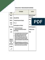 Rancangan Pengajaran Harian – Teknologi Maklumat Dan Komunikasi 4d