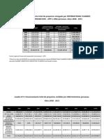 FINANCIAMIENTO TOTAL ONGS FEMINISTAS.docx