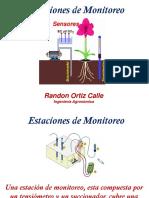 Manejo Del Riego y de La Fertilizacion