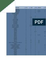 167265962-Equivalencia-CIs-Fontes-Chaveadas.doc