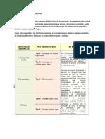 Cinco Estrategias de Michael Porter