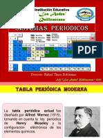 Sistemas Periódicos - 1