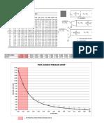 PERF PDF