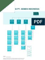 Tugas 1 Struktur Organisasi SEMEN INDONESIA