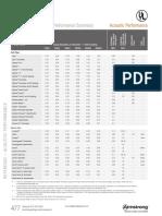 Ul Classified Acoustical Performance Summary Brochure