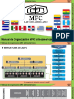 Documents.mx Manual de Organizacion Mfc Latinoamericano