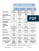 DiSC Profile Worksheet