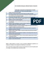 Instructivo Formato Salida Equipo Mantto Garantia