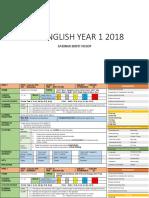 Rph English Year 1 2018