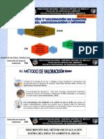 Metodo de Valoracion CRI, RIAM, MEL-ENEL
