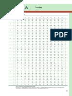 314763_5942_Tabel Binomial,Z,dan T.pdf