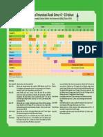 Jadwal_Imunisasi_2011.pdf