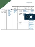 REVIEW-PROGRAM-D3-Macoco-Cuario (1).docx