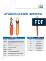 Fire Cable Type_1