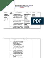 Comunicare in Limba Romana_cls2_unitati de Invatare