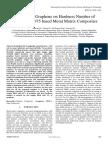 Influence of Graphene on Hardness Number of Aluminium 7075 Based Metal Matrix Composites