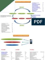 238006903-Parameter-Huawei.pdf