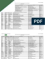Anexo 2 - Rede de Prestadores Convencionados