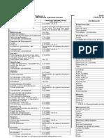 Pre-dimensionamiento de Elementos Estructurales (Autoguardado)